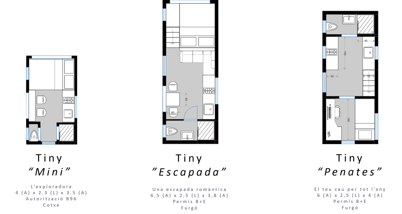 processo de construccion tiny house